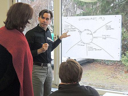 drei Teilnehmende vor Empathy-Map beim Design-Thinking Workshop