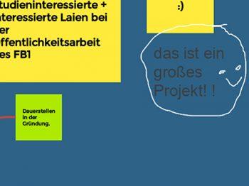 bildschausschnitt aus screenshot von jamboard mit ideensammlung
