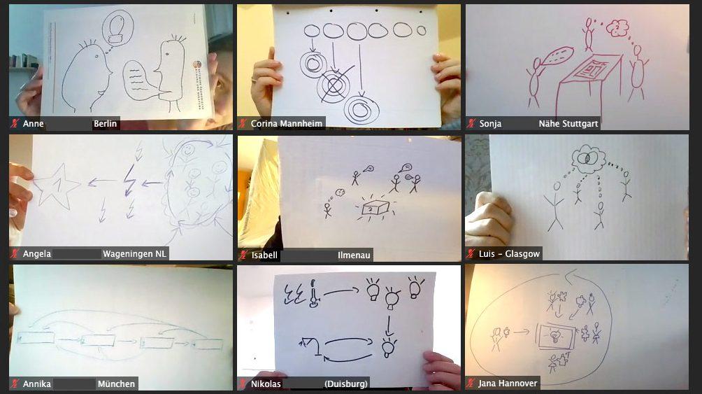 videokonferenzfenster teilnehmende zeigen Skizzen zu Design Thinking