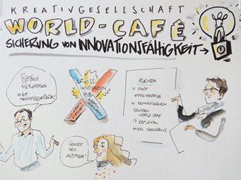 Moderation World Café: Begrüßung und Agenda